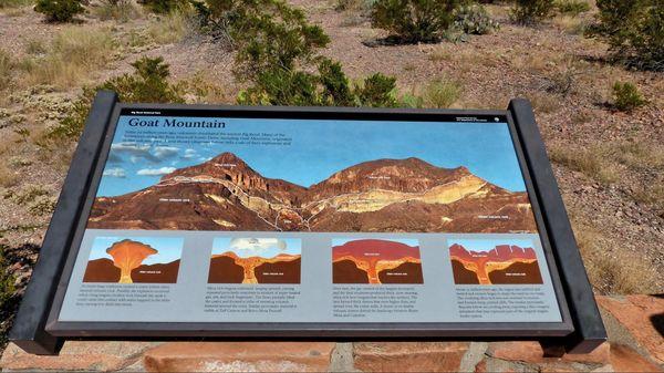 Panneau Goat Mountain