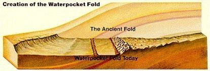 La faille du Waterpocket Fold