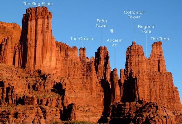 Noms des monolithes Fisher Towers Utah