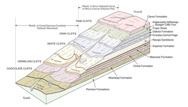 formations géologiques Grand Staircase-Escalante NM Utah