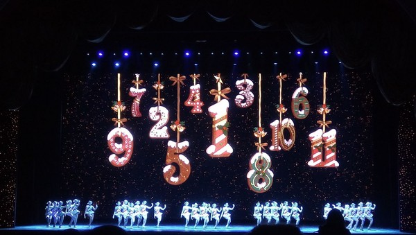 Christmas Spectacular Radio City Music Hall New York